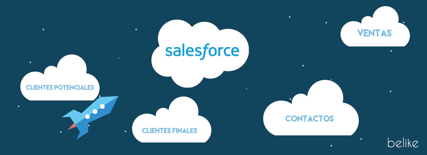Salesforce integracion
