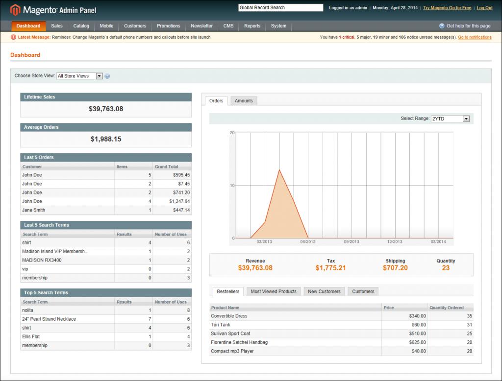 admin-menu-dashboard-MAGENTO